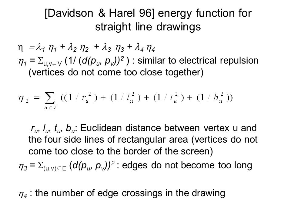 [Davidson & Harel 96] energy function for straight line drawings